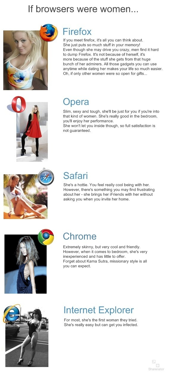 If_browsers_were_women