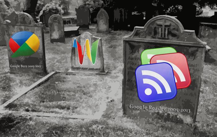 google-reader-chiude-graveyard
